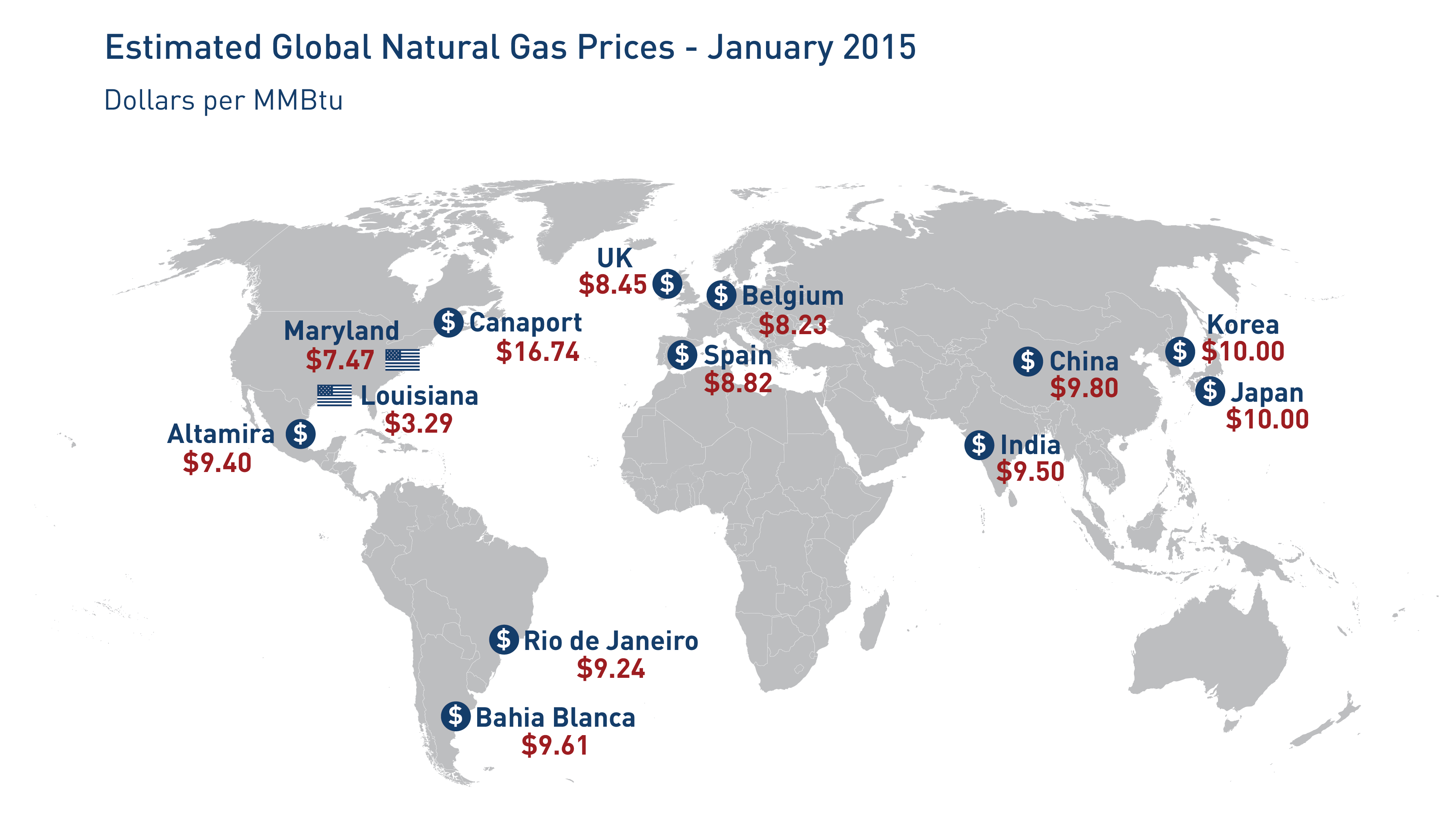 global-natural-gas-prices-01