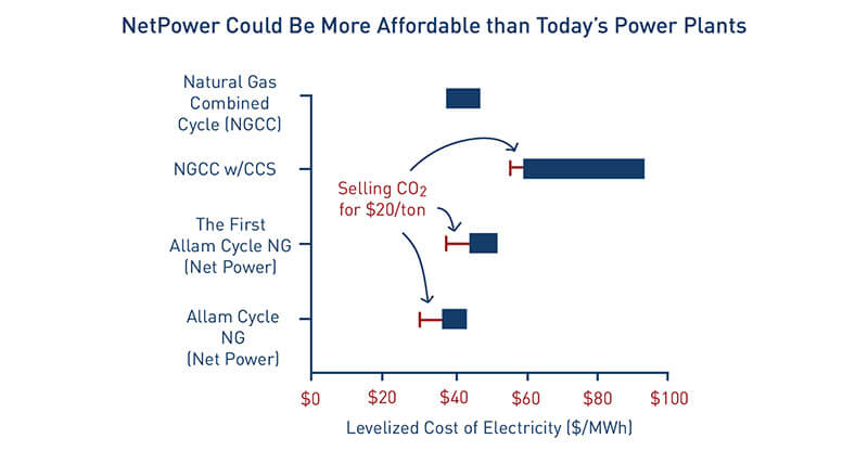 cost-electricity-source-01